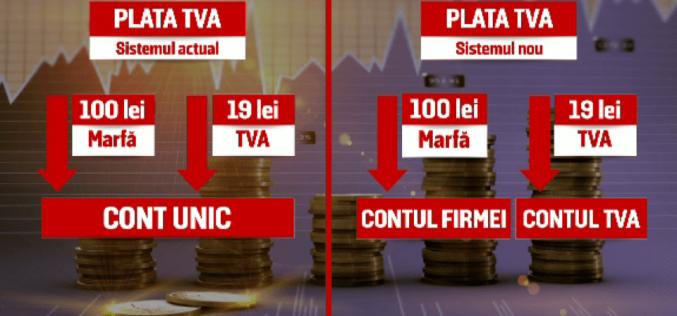 Numărul firmelor din Bistrița-Năsăud obligate să aplice TVA Split în creștere. Vezi bilanțul actual