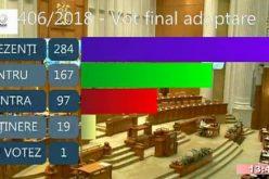 Controversatele modificări ale Codului Penal votate la limită de Camera Deputaților. Bistrițeanul Daniel Suciu a cerut ca votul final să fie dat astăzi și nu mâine (FOTO lista vot final)